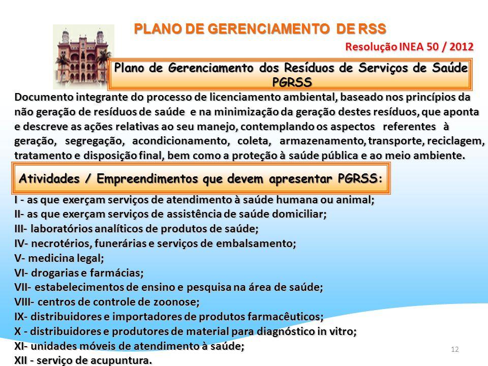 12 Documento integrante do processo de licenciamento ambiental, baseado nos princípios da não geração de resíduos de saúde e na minimização da geração