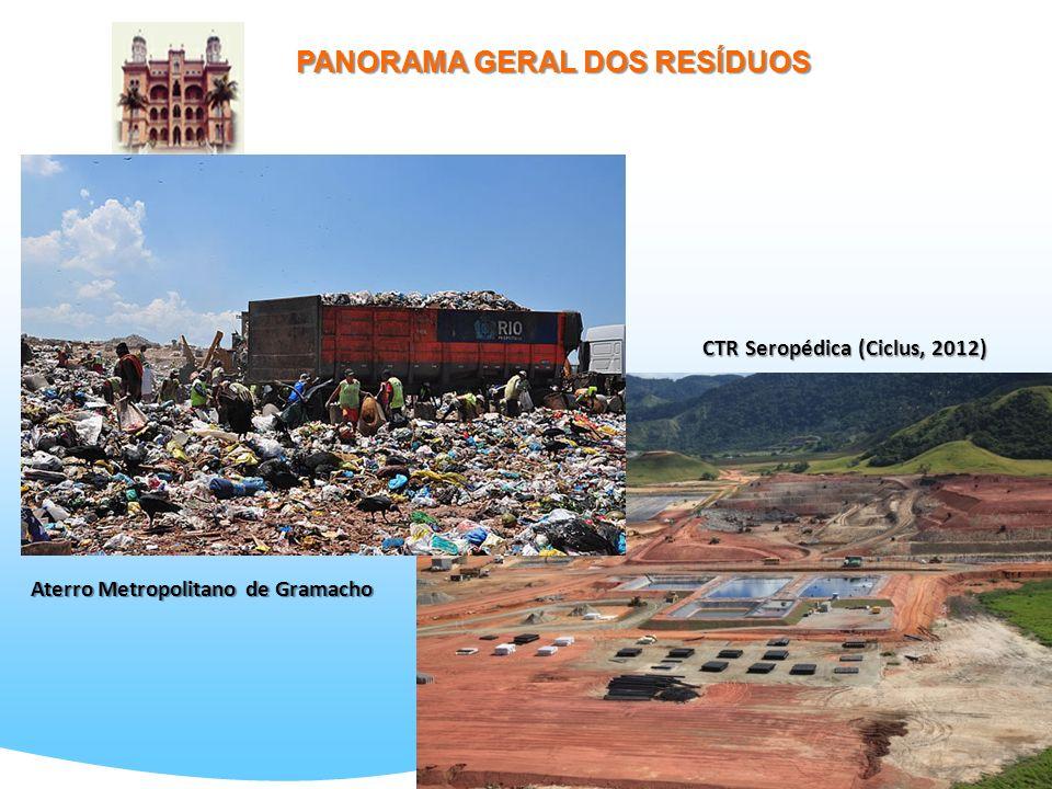 4 PANORAMA GERAL DOS RESÍDUOS Aterro Metropolitano de Gramacho CTR Seropédica (Ciclus, 2012)