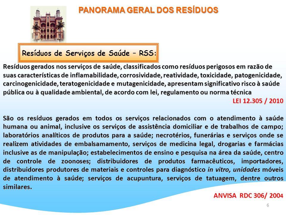 6 Resíduos gerados nos serviços de saúde, classificados como resíduos perigosos em razão de suas características de inflamabilidade, corrosividade, re