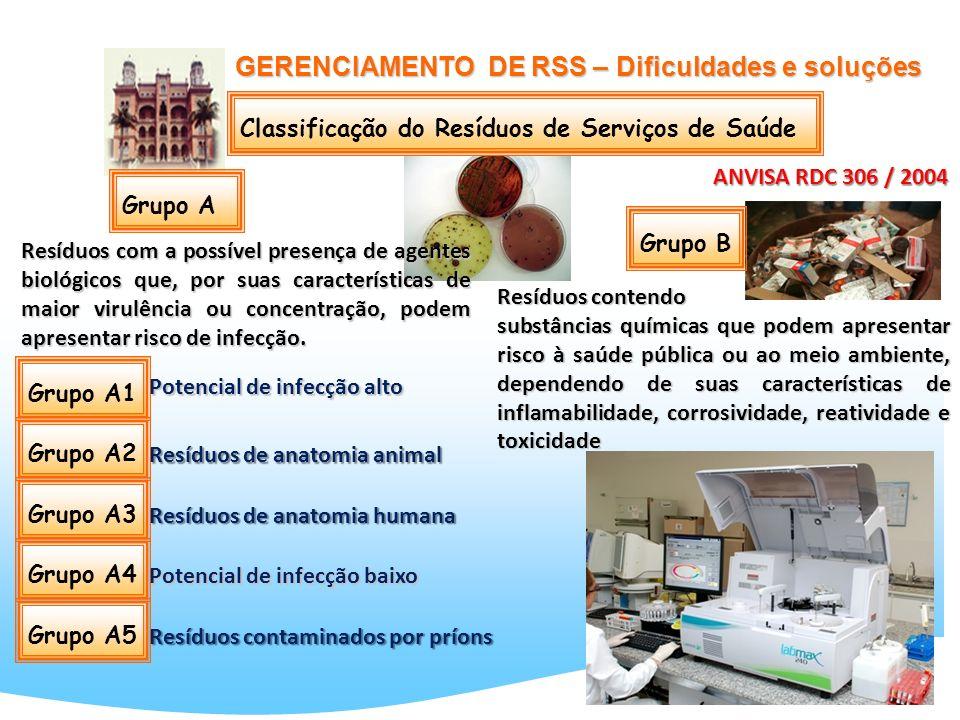 9 Classificação do Resíduos de Serviços de Saúde GERENCIAMENTO DE RSS – Dificuldades e soluções Grupo A Resíduos com a possível presença de agentes bi