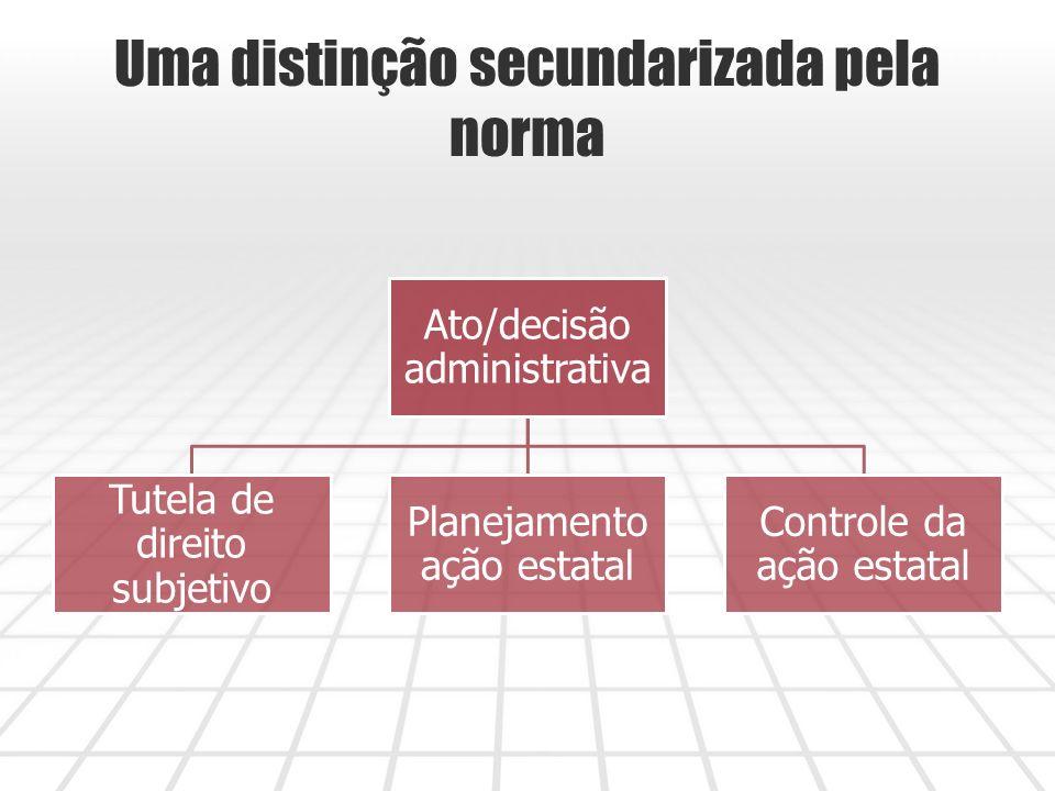 Uma distinção secundarizada pela norma Ato/decisão administrativa Tutela de direito subjetivo Planejamento ação estatal Controle da ação estatal