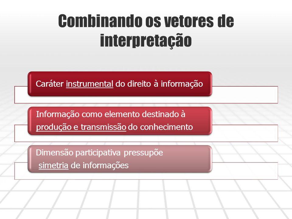 Combinando os vetores de interpretação Caráter instrumental do direito à informação Informação como elemento destinado à produção e transmissão do conhecimento Dimensão participativa pressupõe simetria de informações