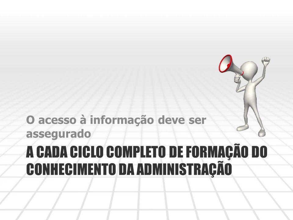 A CADA CICLO COMPLETO DE FORMAÇÃO DO CONHECIMENTO DA ADMINISTRAÇÃO O acesso à informação deve ser assegurado