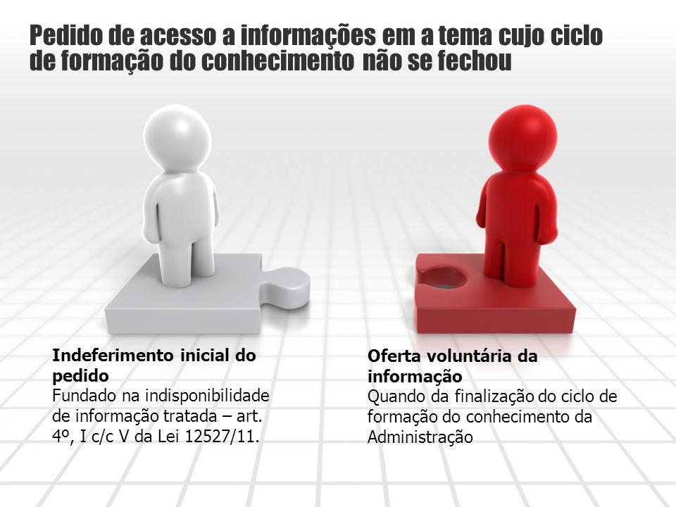 Indeferimento inicial do pedido Fundado na indisponibilidade de informação tratada – art.