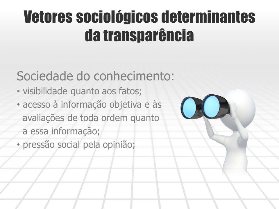 Vetores sociológicos determinantes da transparência Sociedade do conhecimento: visibilidade quanto aos fatos; acesso à informação objetiva e às avaliações de toda ordem quanto a essa informação; pressão social pela opinião;