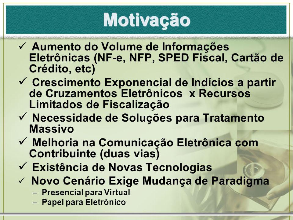 Motivação Aumento do Volume de Informações Eletrônicas (NF-e, NFP, SPED Fiscal, Cartão de Crédito, etc) Crescimento Exponencial de Indícios a partir d
