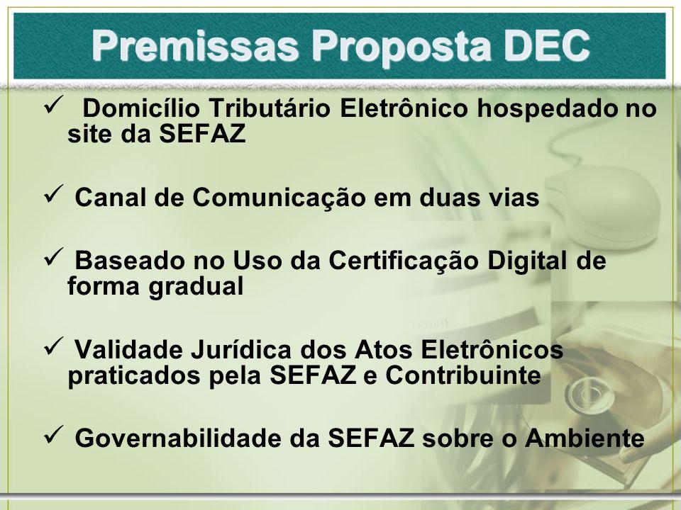 Premissas Proposta DEC Domicílio Tributário Eletrônico hospedado no site da SEFAZ Canal de Comunicação em duas vias Baseado no Uso da Certificação Dig