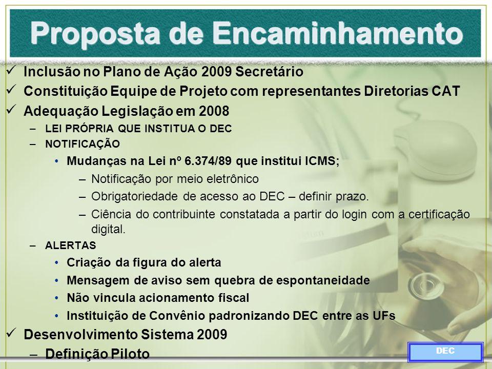 Proposta de Encaminhamento Inclusão no Plano de Ação 2009 Secretário Constituição Equipe de Projeto com representantes Diretorias CAT Adequação Legisl
