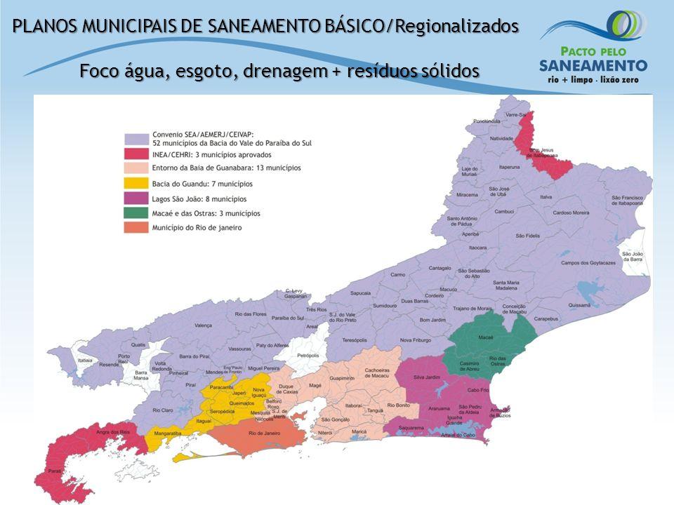 PLANOS MUNICIPAIS DE SANEAMENTO BÁSICO/Regionalizados Foco água, esgoto, drenagem + resíduos sólidos