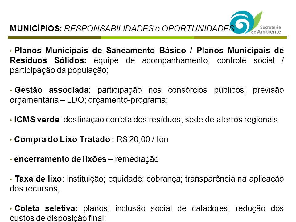 MUNICÍPIOS: RESPONSABILIDADES e OPORTUNIDADES Planos Municipais de Saneamento Básico / Planos Municipais de Resíduos Sólidos: equipe de acompanhamento
