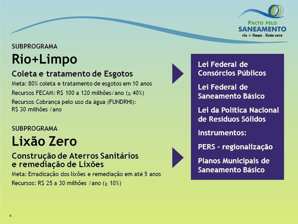 Diagnóstico da situação da gestão dos resíduos nos municípios, estudos de regionalização e apoio técnico e jurídico aos consórcios.