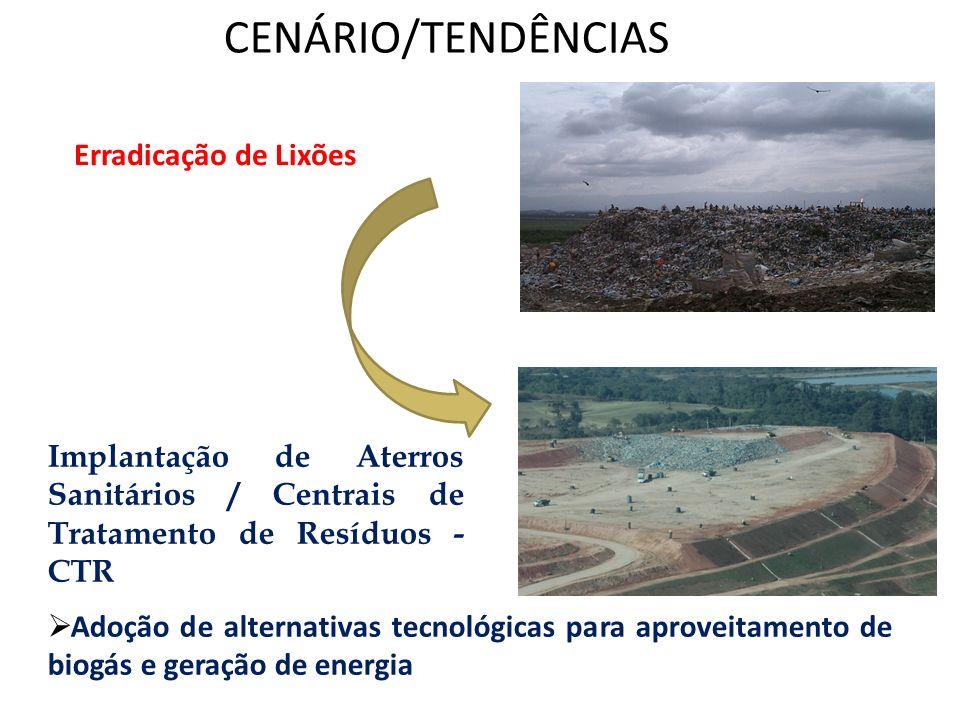 Erradicação de Lixões CENÁRIO/TENDÊNCIAS Implantação de Aterros Sanitários / Centrais de Tratamento de Resíduos - CTR Adoção de alternativas tecnológi