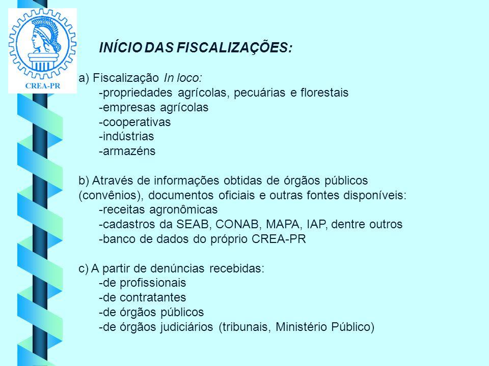 INÍCIO DAS FISCALIZAÇÕES: a) Fiscalização In loco: -propriedades agrícolas, pecuárias e florestais -empresas agrícolas -cooperativas -indústrias -arma