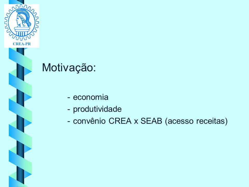 Motivação: - -economia - -produtividade - -convênio CREA x SEAB (acesso receitas)
