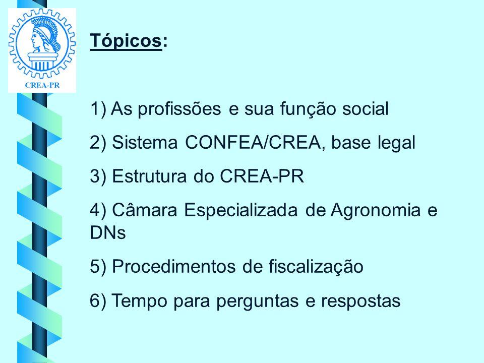 Tópicos: 1) As profissões e sua função social 2) Sistema CONFEA/CREA, base legal 3) Estrutura do CREA-PR 4) Câmara Especializada de Agronomia e DNs 5)