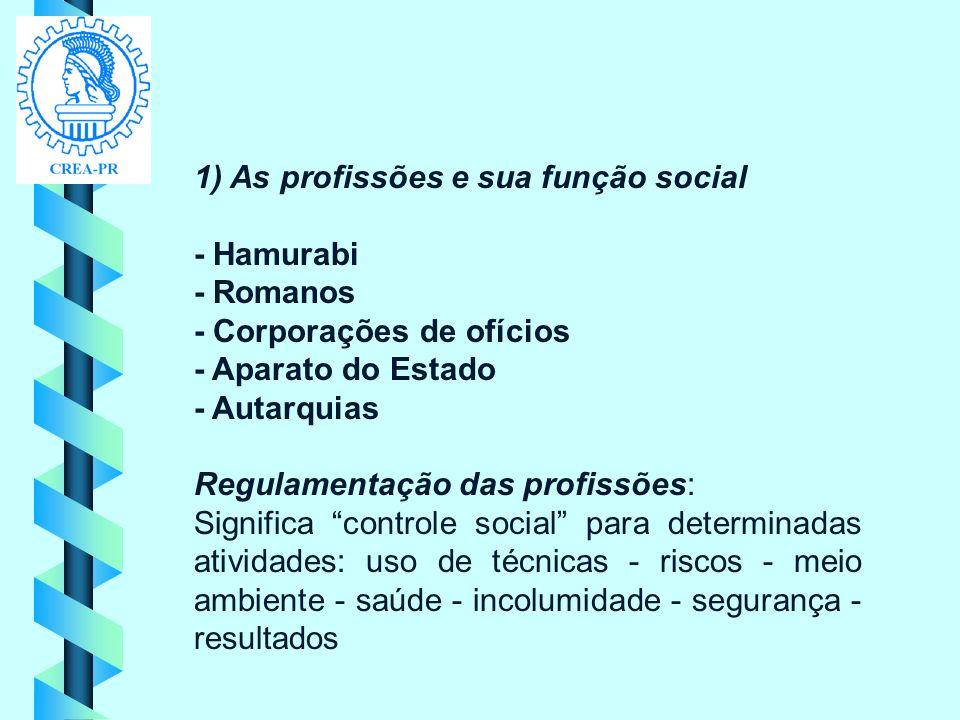 1) As profissões e sua função social - Hamurabi - Romanos - Corporações de ofícios - Aparato do Estado - Autarquias Regulamentação das profissões: Sig