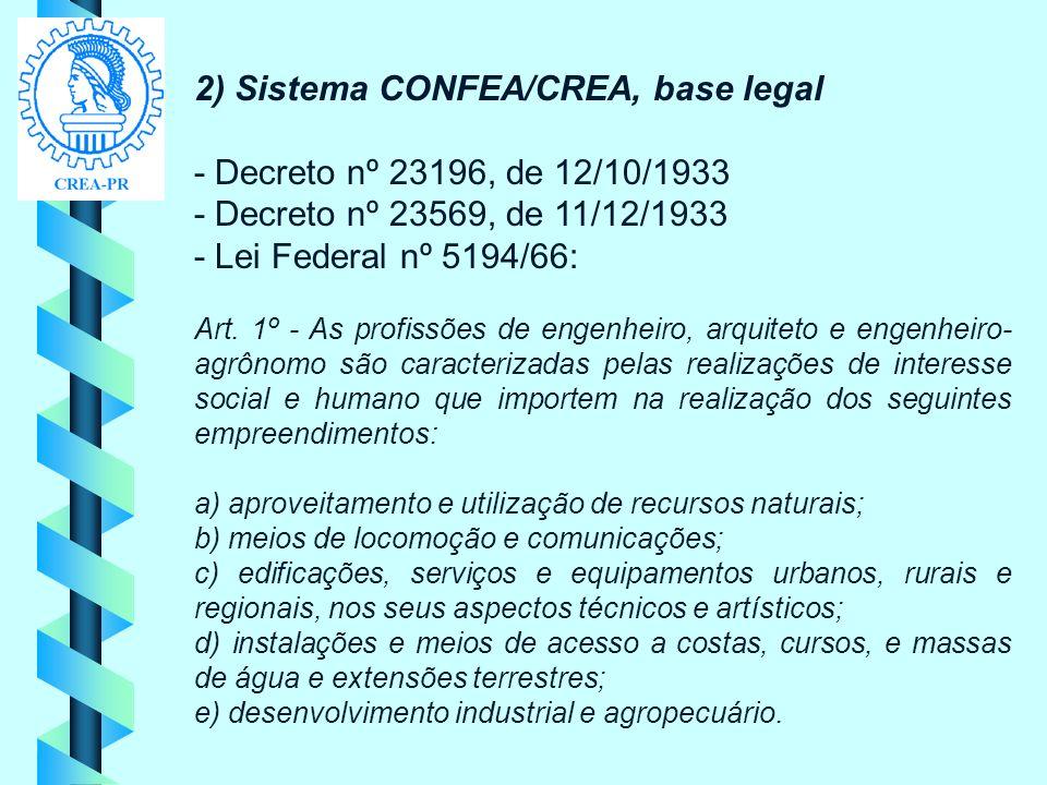 2) Sistema CONFEA/CREA, base legal - Decreto nº 23196, de 12/10/1933 - Decreto nº 23569, de 11/12/1933 - Lei Federal nº 5194/66: Art. 1º - As profissõ