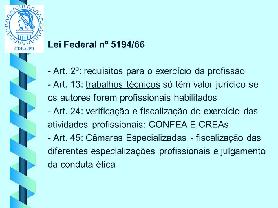 Lei Federal nº 5194/66 - Art. 2º: requisitos para o exercício da profissão - Art. 13: trabalhos técnicos só têm valor jurídico se os autores forem pro