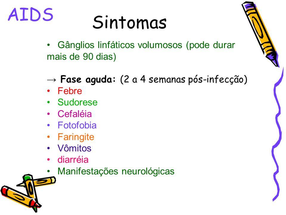 Gânglios linfáticos volumosos (pode durar mais de 90 dias) Fase aguda: (2 a 4 semanas pós-infecção) Febre Sudorese Cefaléia Fotofobia Faringite Vômito