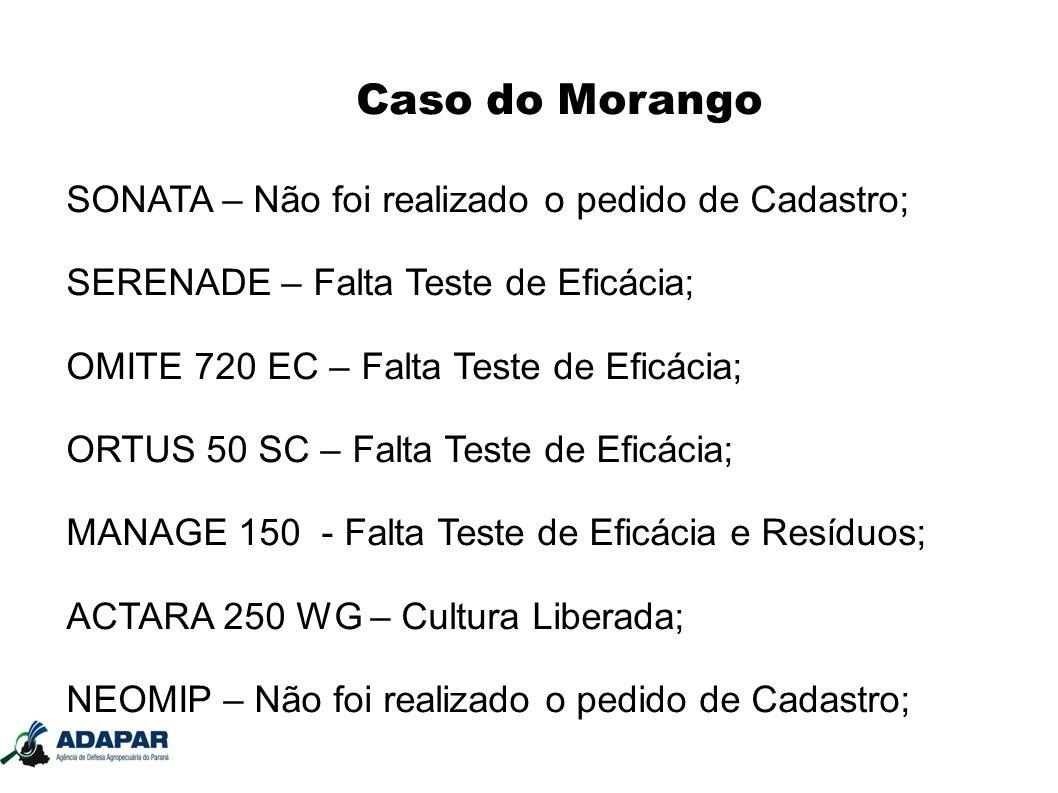 Caso do Morango SONATA – Não foi realizado o pedido de Cadastro; SERENADE – Falta Teste de Eficácia; OMITE 720 EC – Falta Teste de Eficácia; ORTUS 50