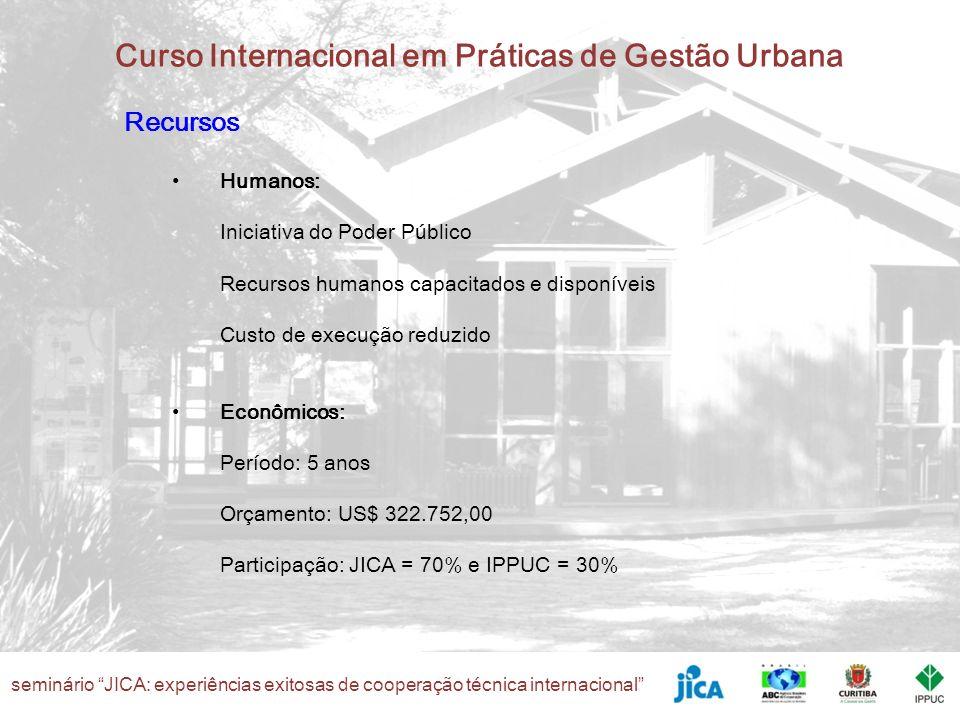 seminário JICA: experiências exitosas de cooperação técnica internacional Curso Internacional em Práticas de Gestão Urbana Recursos Humanos: Iniciativ