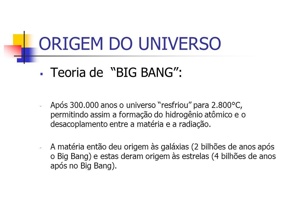 ORIGEM DO UNIVERSO Teoria de BIG BANG: - Após 300.000 anos o universo resfriou para 2.800°C, permitindo assim a formação do hidrogênio atômico e o des