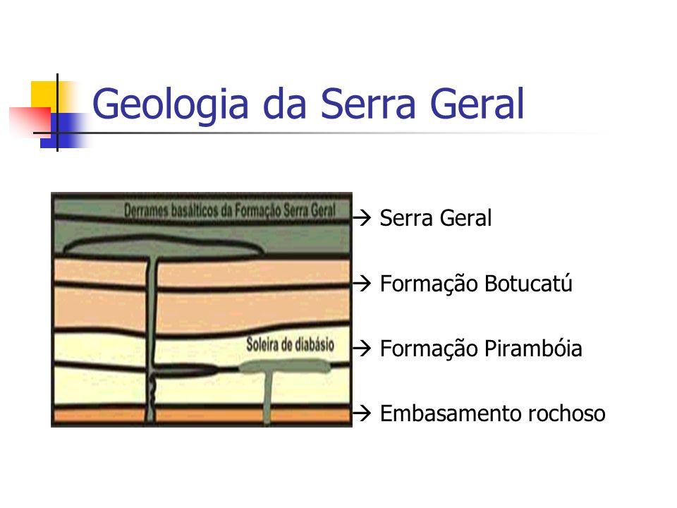 Geologia da Serra Geral Serra Geral Formação Botucatú Formação Pirambóia Embasamento rochoso