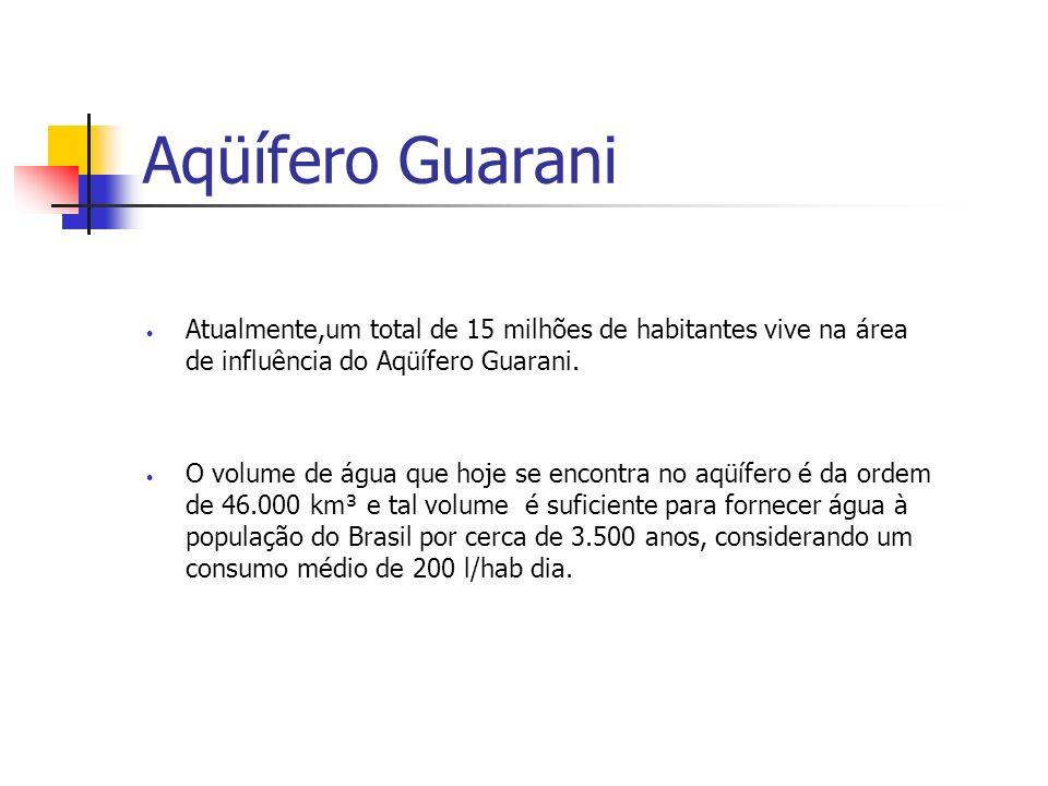 Aqüífero Guarani Atualmente,um total de 15 milhões de habitantes vive na área de influência do Aqüífero Guarani. O volume de água que hoje se encontra
