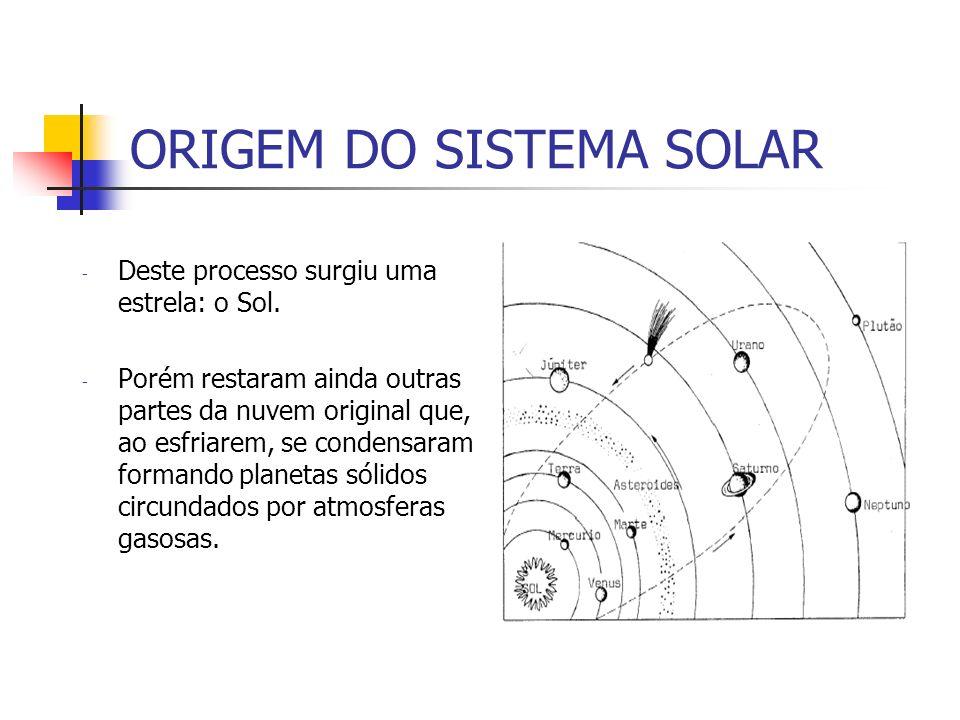 ORIGEM DO SISTEMA SOLAR - Deste processo surgiu uma estrela: o Sol. - Porém restaram ainda outras partes da nuvem original que, ao esfriarem, se conde