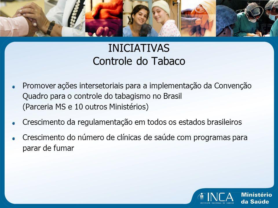 INICIATIVAS Controle do Tabaco Promover ações intersetoriais para a implementação da Convenção Quadro para o controle do tabagismo no Brasil (Parceria