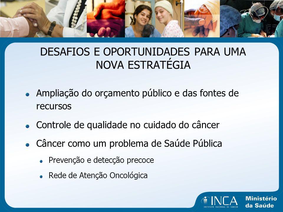 DESAFIOS E OPORTUNIDADES PARA UMA NOVA ESTRATÉGIA Ampliação do orçamento público e das fontes de recursos Controle de qualidade no cuidado do câncer C