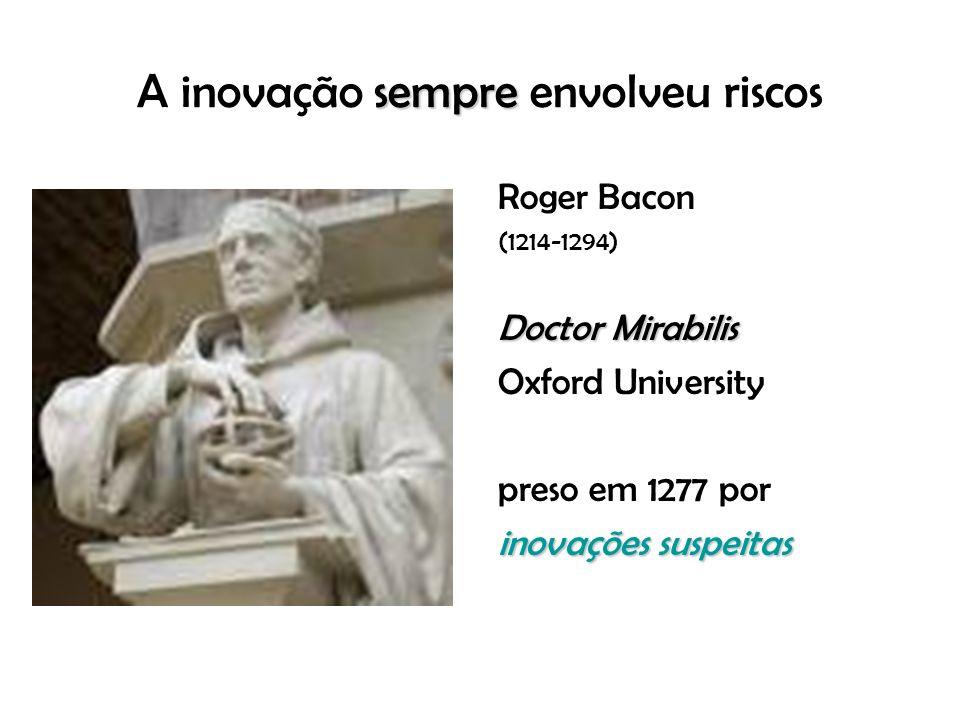 sempre A inovação sempre envolveu riscos Roger Bacon (1214-1294) Doctor Mirabilis Oxford University preso em 1277 por inovações suspeitas