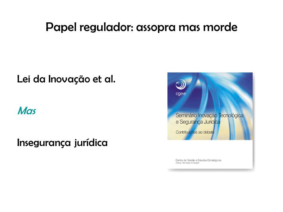 Papel regulador: assopra mas morde Lei da Inovação et al. Mas Insegurança jurídica