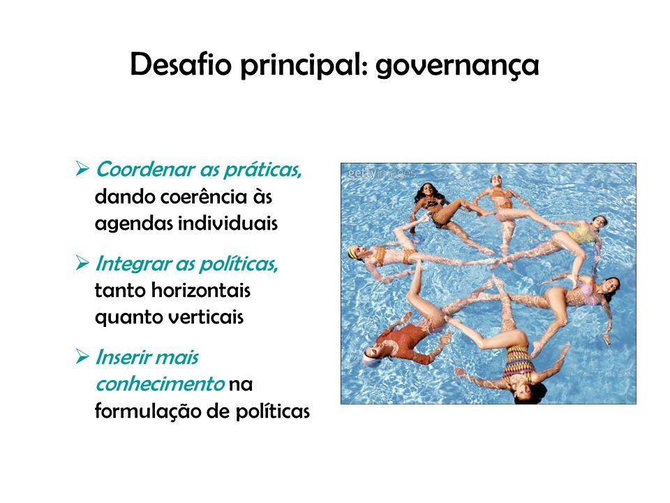 Desafio principal: governança Coordenar as práticas, dando coerência às agendas individuais Integrar as políticas, tanto horizontais quanto verticais Inserir mais conhecimento na formulação de políticas