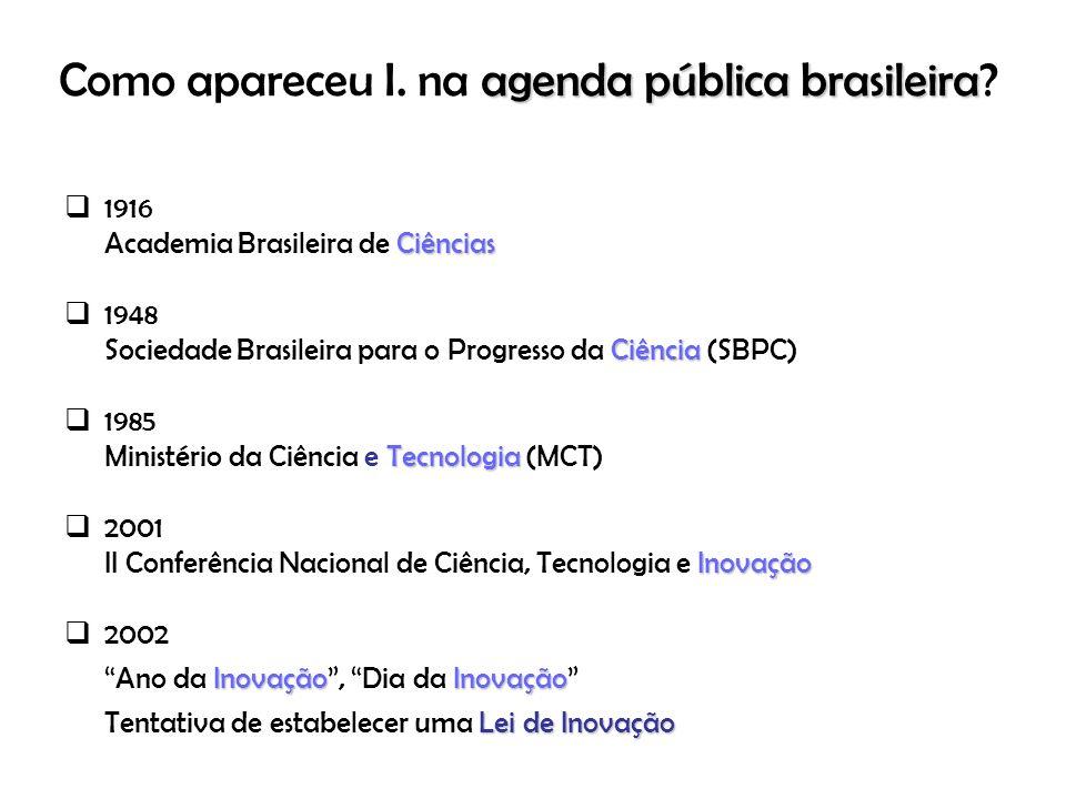 agenda pública brasileira Como apareceu I.na agenda pública brasileira.