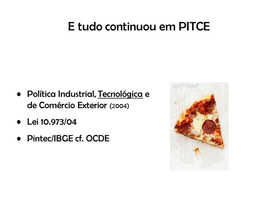 E tudo continuou em PITCE Política Industrial, Tecnológica e de Comércio Exterior (2004) Lei 10.973/04 Pintec/IBGE cf.