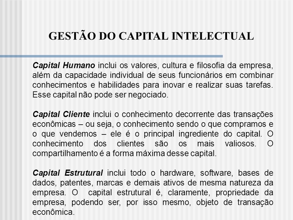 GESTÃO DO CAPITAL INTELECTUAL Capital Humano inclui os valores, cultura e filosofia da empresa, além da capacidade individual de seus funcionários em