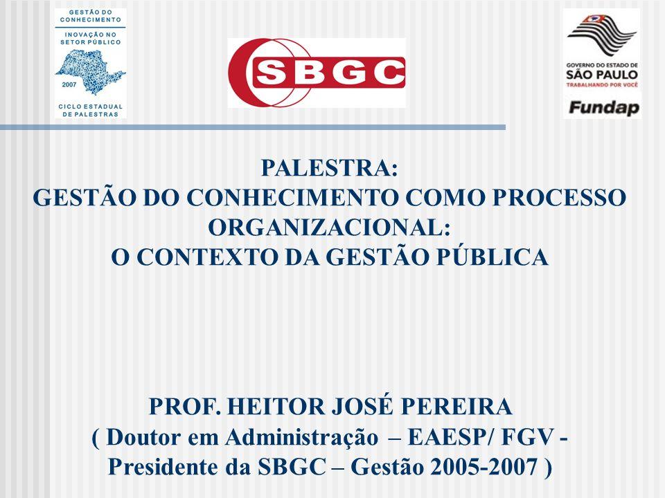 PALESTRA: GESTÃO DO CONHECIMENTO COMO PROCESSO ORGANIZACIONAL: O CONTEXTO DA GESTÃO PÚBLICA PROF. HEITOR JOSÉ PEREIRA ( Doutor em Administração – EAES