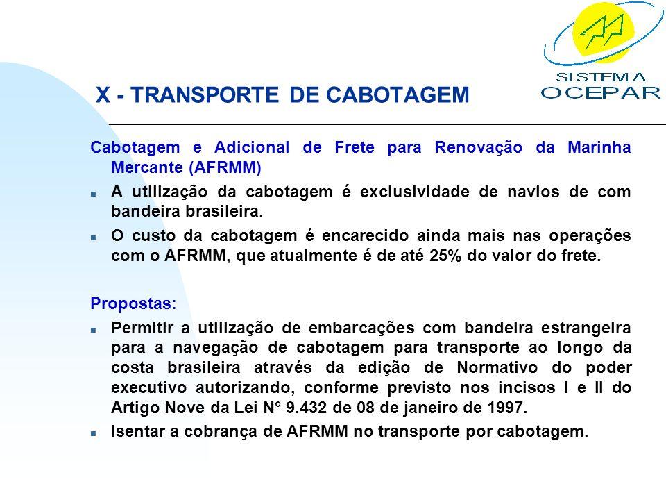 X - TRANSPORTE DE CABOTAGEM Cabotagem e Adicional de Frete para Renovação da Marinha Mercante (AFRMM) n A utilização da cabotagem é exclusividade de n
