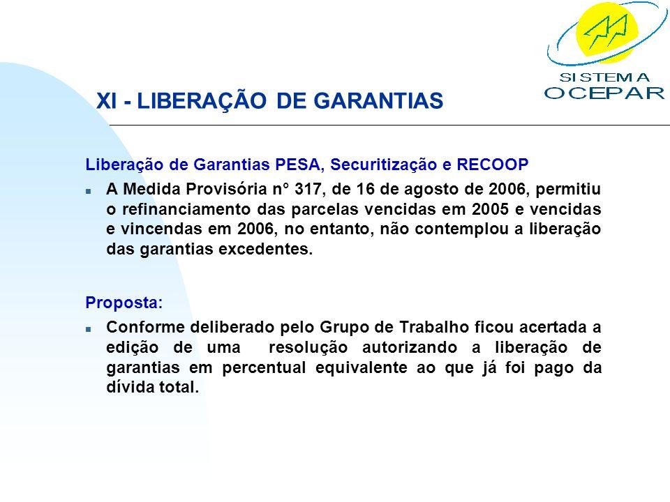 XI - LIBERAÇÃO DE GARANTIAS Liberação de Garantias PESA, Securitização e RECOOP n A Medida Provisória n° 317, de 16 de agosto de 2006, permitiu o refi