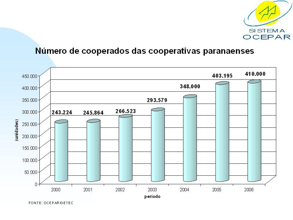 VIII - ÍNDICES DE PRODUTIVIDADE Indice de produtividade n O governo brasileiro pretende rever os índices de produtividade, com a finalidade de aumentar a disponibilidade de áreas de terras para a reforma agrária.