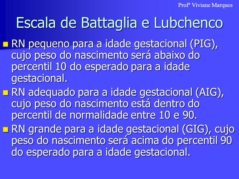 Escala de Battaglia e Lubchenco RN pequeno para a idade gestacional (PIG), cujo peso do nascimento será abaixo do percentil 10 do esperado para a idad