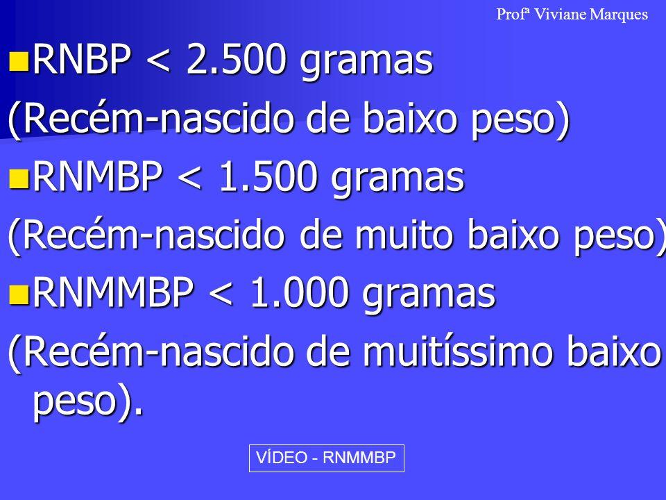 RNBP < 2.500 gramas RNBP < 2.500 gramas (Recém-nascido de baixo peso) RNMBP < 1.500 gramas RNMBP < 1.500 gramas (Recém-nascido de muito baixo peso) RN