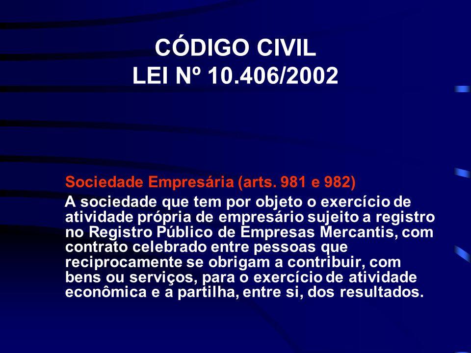 CÓDIGO CIVIL LEI Nº 10.406/2002 Sociedade Empresária (arts. 981 e 982) A sociedade que tem por objeto o exercício de atividade própria de empresário s