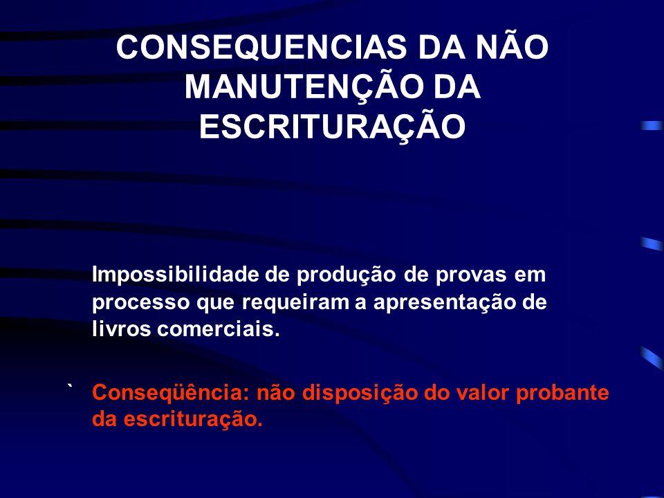 CONSEQUENCIAS DA NÃO MANUTENÇÃO DA ESCRITURAÇÃO Impossibilidade de produção de provas em processo que requeiram a apresentação de livros comerciais.