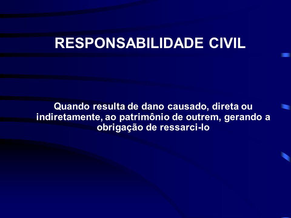 RESPONSABILIDADE CIVIL Quando resulta de dano causado, direta ou indiretamente, ao patrimônio de outrem, gerando a obrigação de ressarci-lo