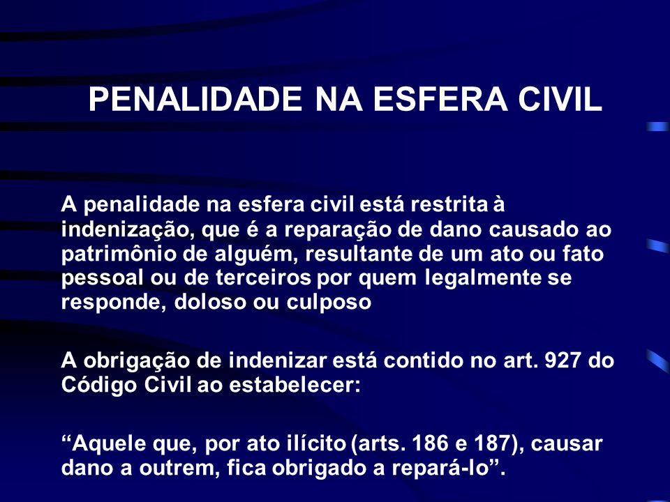PENALIDADE NA ESFERA CIVIL A penalidade na esfera civil está restrita à indenização, que é a reparação de dano causado ao patrimônio de alguém, result