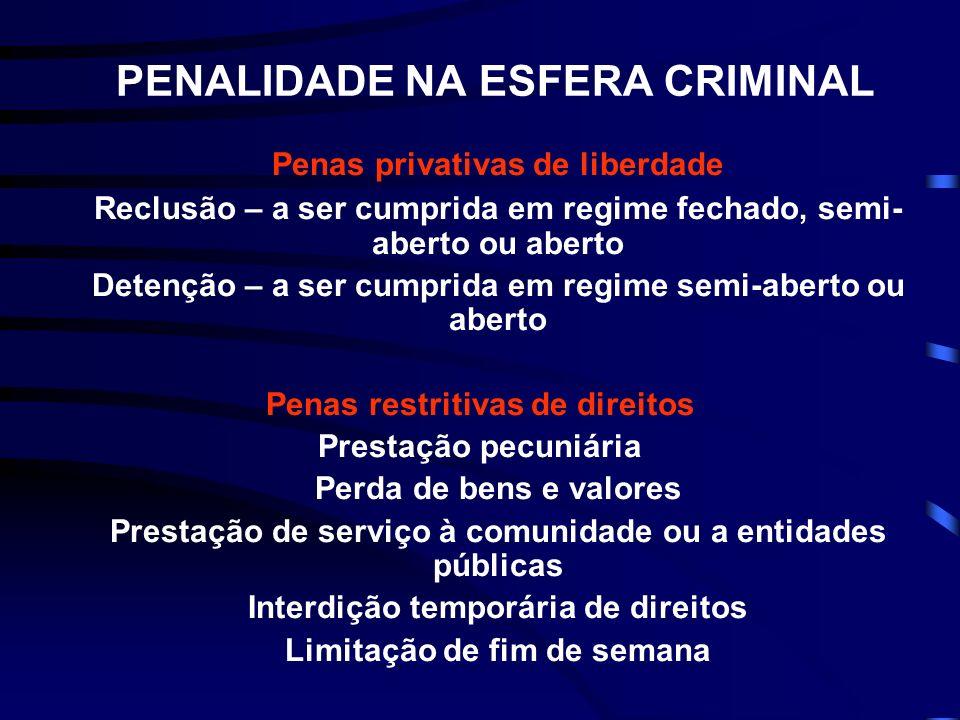 PENALIDADE NA ESFERA CRIMINAL Penas privativas de liberdade Reclusão – a ser cumprida em regime fechado, semi- aberto ou aberto Detenção – a ser cumpr