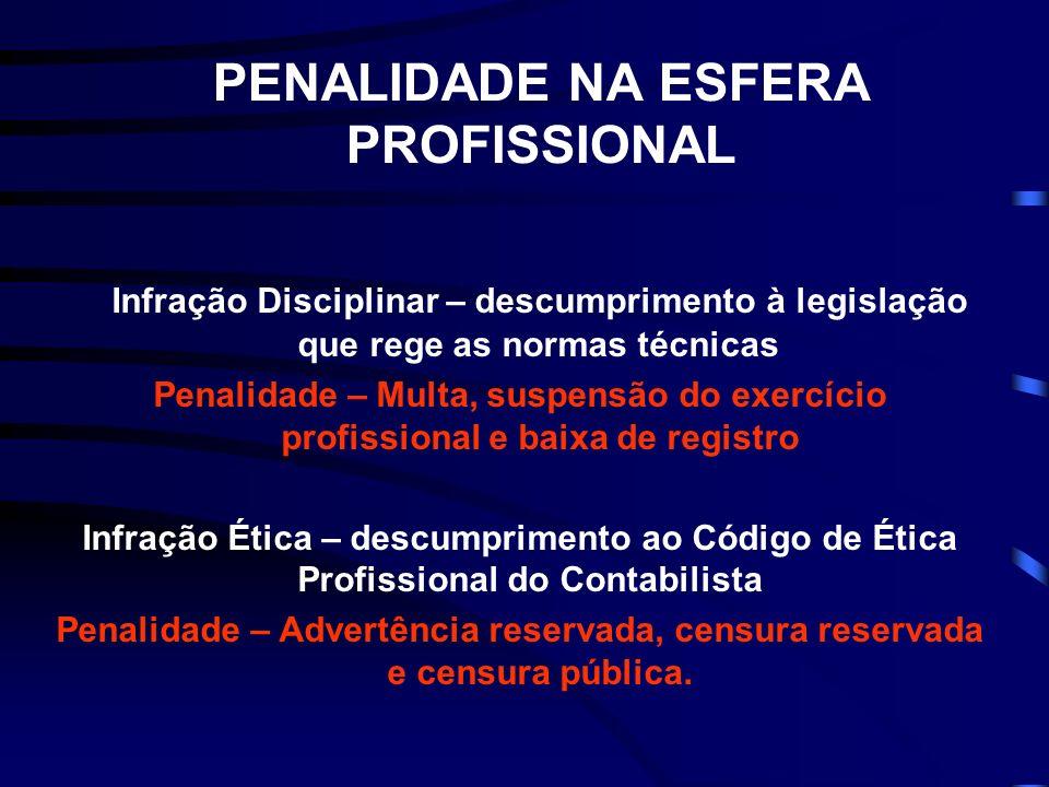 PENALIDADE NA ESFERA PROFISSIONAL Infração Disciplinar – descumprimento à legislação que rege as normas técnicas Penalidade – Multa, suspensão do exer