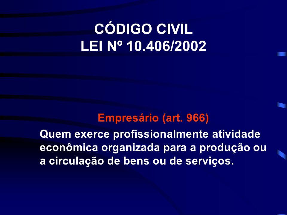 CÓDIGO CIVIL LEI Nº 10.406/2002 Empresário (art. 966) Quem exerce profissionalmente atividade econômica organizada para a produção ou a circulação de